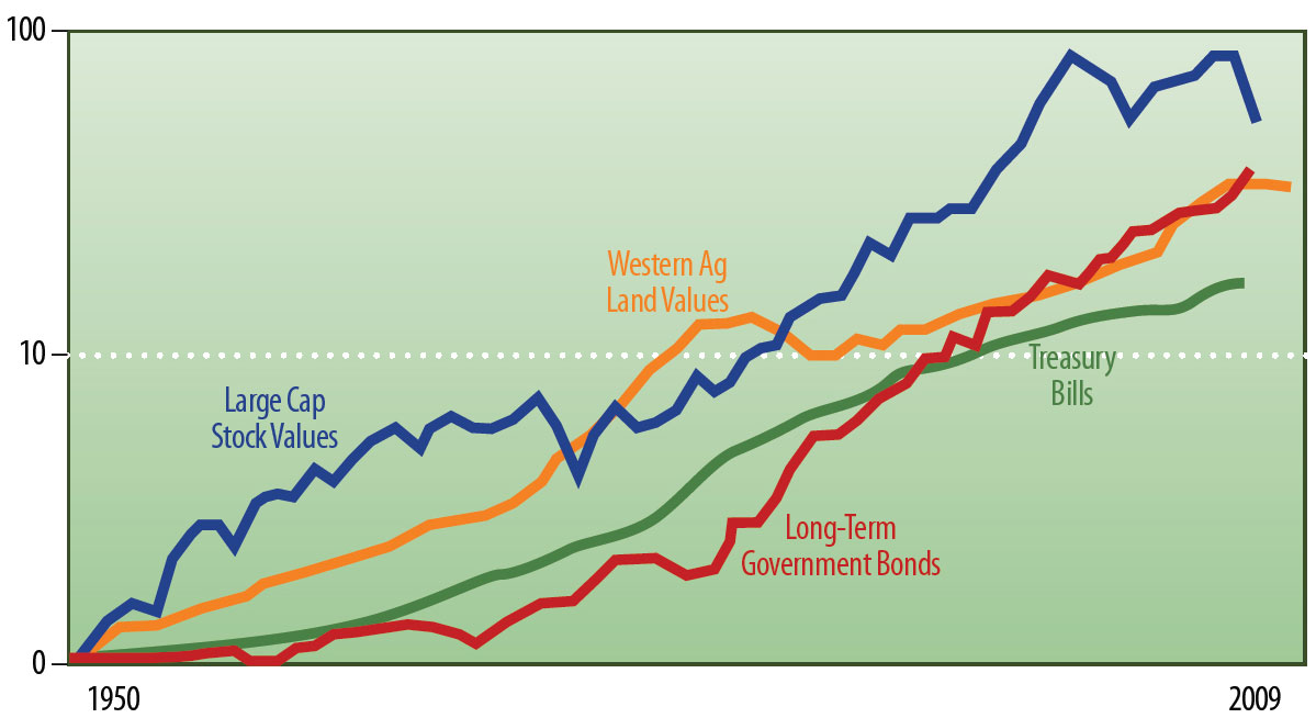 investment-return-chart.jpg
